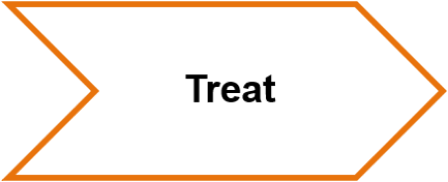 treat orange